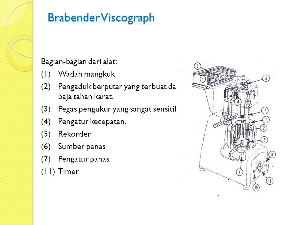 Brabender Viscograph Bagian-bagian dari alat: (1) Wadah mangkuk (2) Pengaduk berputar yang terbuat dari baja tahan karat. (3) Pegas pengukur yang sang