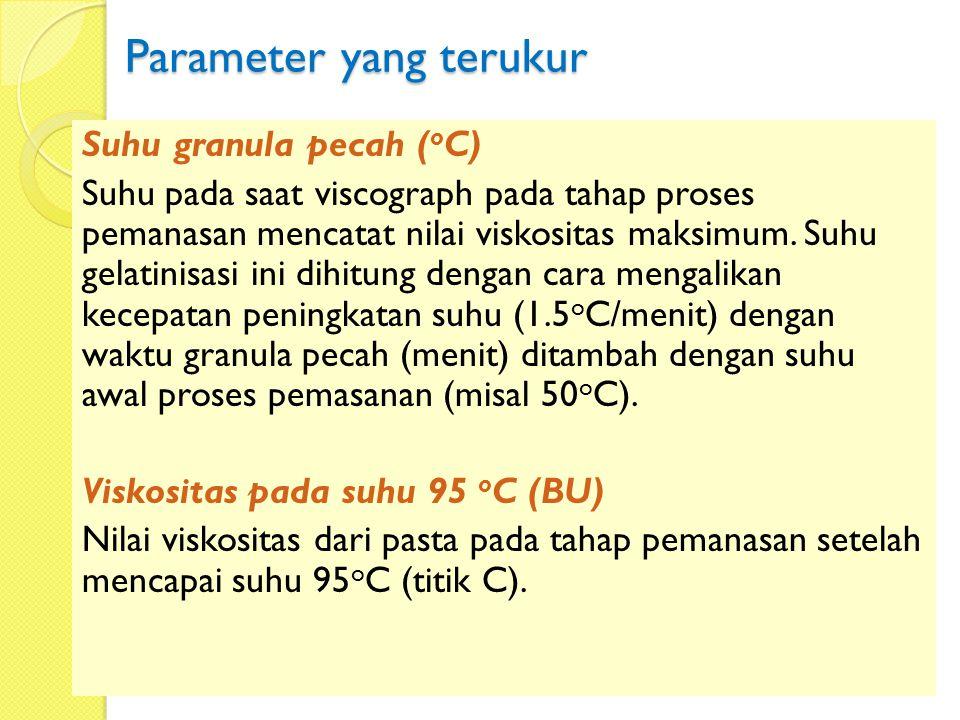 Parameter yang terukur Suhu granula pecah ( o C) Suhu pada saat viscograph pada tahap proses pemanasan mencatat nilai viskositas maksimum. Suhu gelati