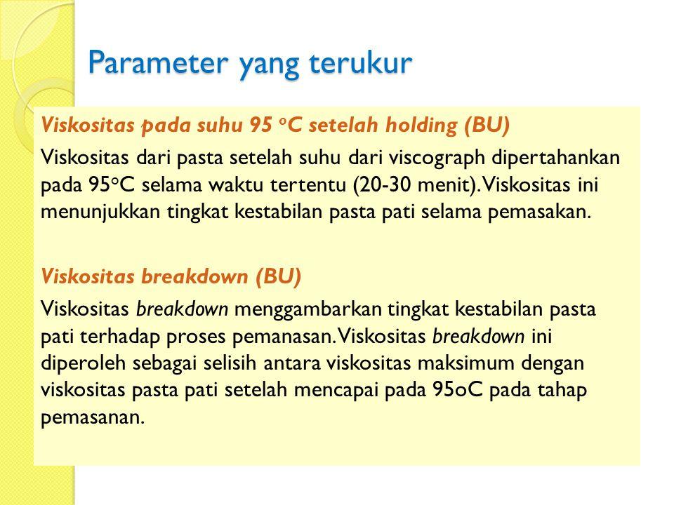 Parameter yang terukur Viskositas pada suhu 95 o C setelah holding (BU) Viskositas dari pasta setelah suhu dari viscograph dipertahankan pada 95 o C s