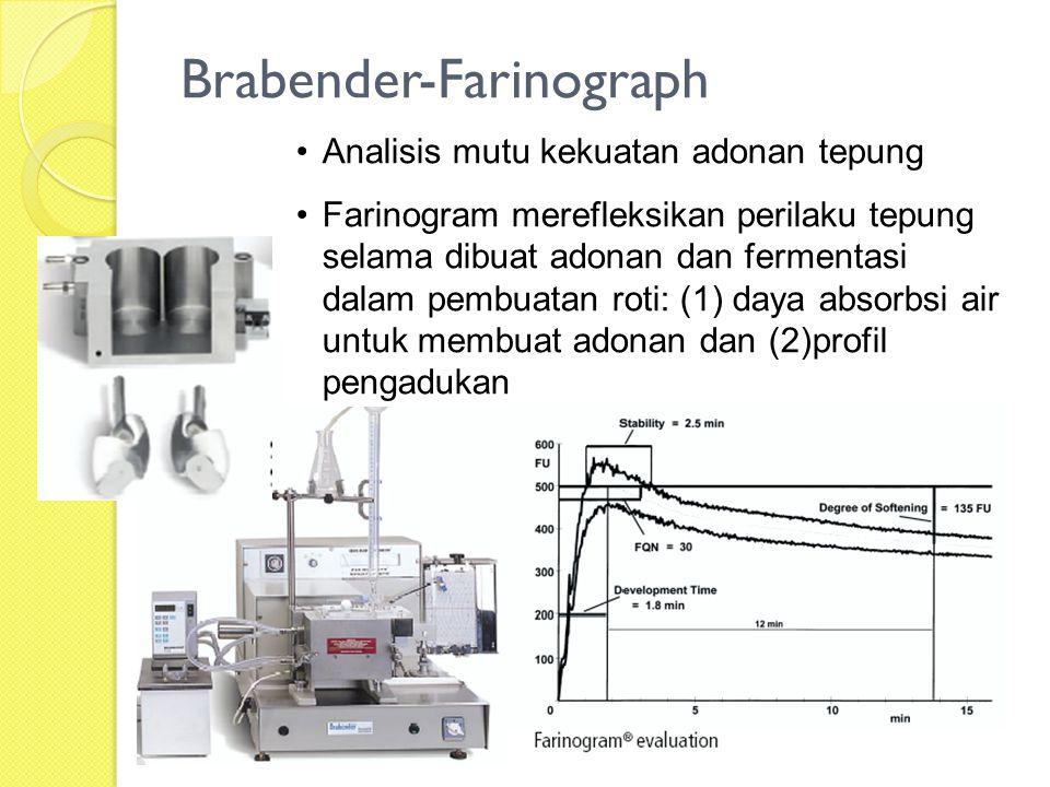 Brabender-Farinograph Analisis mutu kekuatan adonan tepung Farinogram merefleksikan perilaku tepung selama dibuat adonan dan fermentasi dalam pembuata