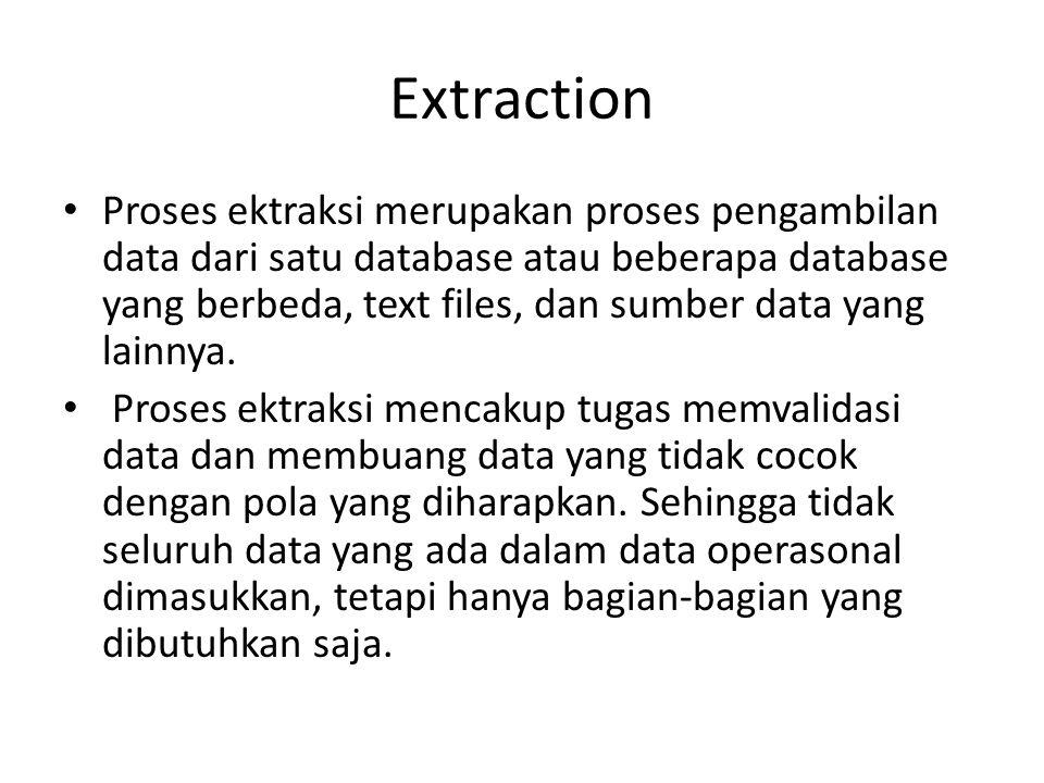 Extraction Proses ektraksi merupakan proses pengambilan data dari satu database atau beberapa database yang berbeda, text files, dan sumber data yang