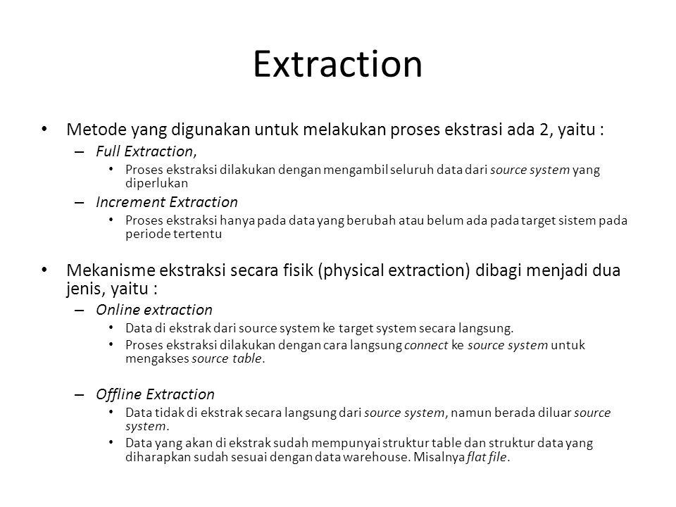 Extraction Metode yang digunakan untuk melakukan proses ekstrasi ada 2, yaitu : – Full Extraction, Proses ekstraksi dilakukan dengan mengambil seluruh