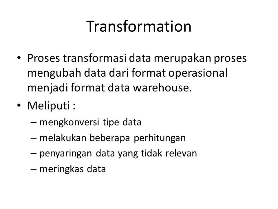 Transformation Proses transformasi data merupakan proses mengubah data dari format operasional menjadi format data warehouse. Meliputi : – mengkonvers