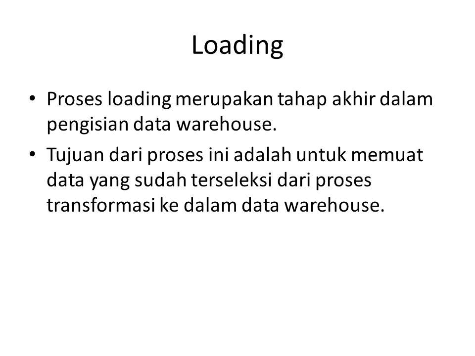 Loading Proses loading merupakan tahap akhir dalam pengisian data warehouse. Tujuan dari proses ini adalah untuk memuat data yang sudah terseleksi dar