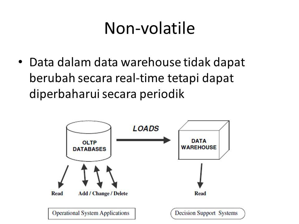 Non-volatile Data dalam data warehouse tidak dapat berubah secara real-time tetapi dapat diperbaharui secara periodik