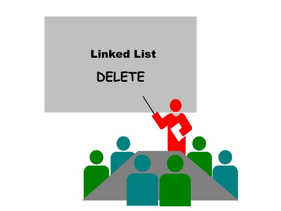 12 INFO LINK 17 INFO LINK 10 LAST INFO LINK (1) (2)(3) Q Kemudian pindahkan pointer FIRST Sehingga menunjuk simpul awal Dengan instruksi : FIRST FIRST = ………;