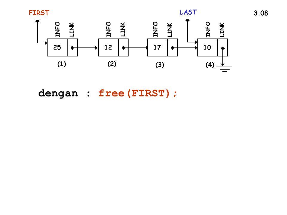 3.08 25 FIRST INFO LINK 12 INFO LINK 17 INFO LINK 10 LAST INFO LINK (1)(2) (3)(4) dengan : free(FIRST);