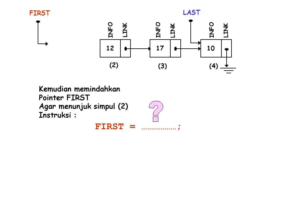FIRST 12 INFO LINK 17 INFO LINK 10 LAST INFO LINK Kemudian memindahkan Pointer FIRST Agar menunjuk simpul (2) Instruksi : FIRST = ………………; (2) (3)(4)