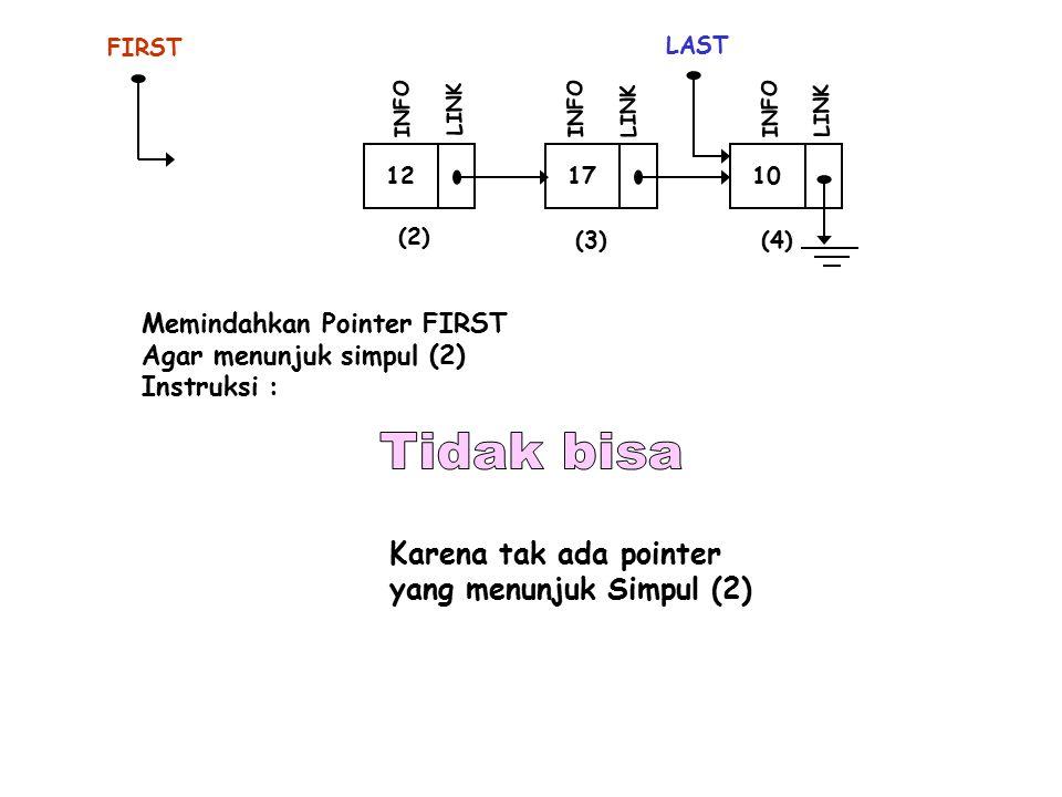 12 INFO LINK 17 INFO LINK 10 LAST INFO LINK Memindahkan Pointer FIRST Agar menunjuk simpul (2) Instruksi : Karena tak ada pointer yang menunjuk Simpul