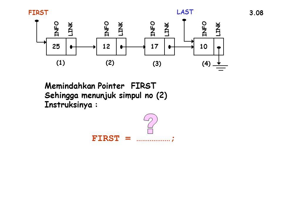 3.08 25 INFO LINK 12 INFO LINK 17 INFO LINK 10 LAST INFO LINK (1)(2) (3)(4) Memindahkan Pointer FIRST Sehingga menunjuk simpul no (2) Instruksinya : FIRST = ………………; FIRST