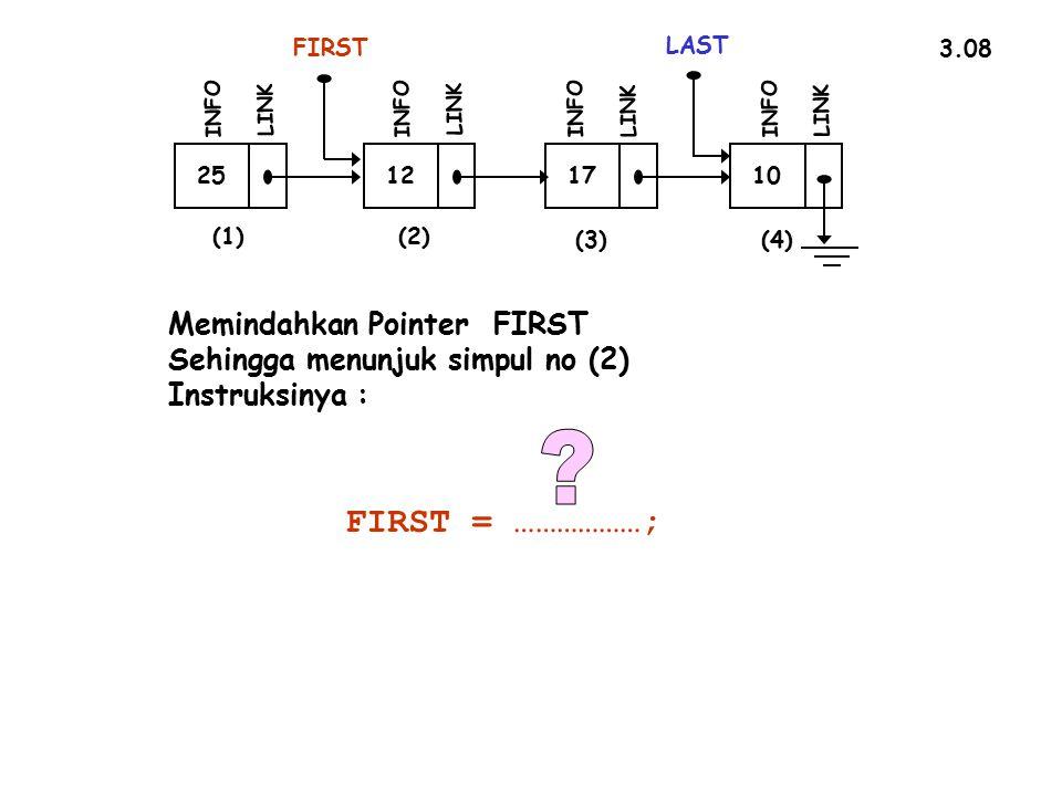 3.08 25 FIRST INFO LINK 12 INFO LINK 17 INFO LINK 10 LAST INFO LINK (1)(2) (3)(4) Memindahkan Pointer FIRST Sehingga menunjuk simpul no (2) Instruksinya : FIRST = ………………;