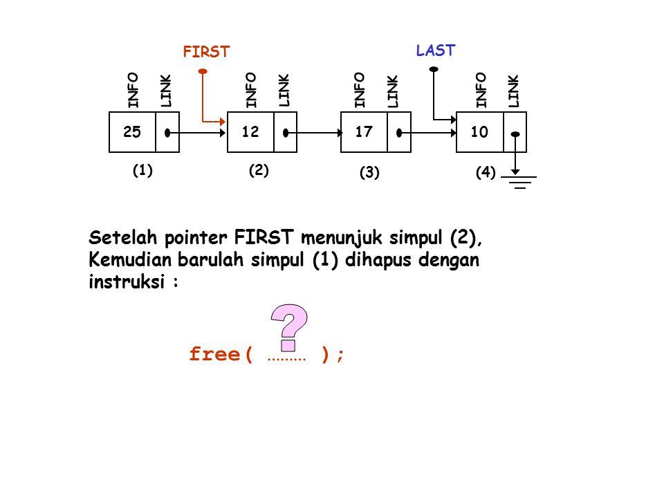 25 FIRST INFO LINK 12 INFO LINK 17 INFO LINK 10 LAST INFO LINK (1)(2) (3)(4) Setelah pointer FIRST menunjuk simpul (2), Kemudian barulah simpul (1) dihapus dengan instruksi : free( ……… );