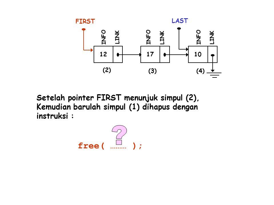 FIRST 12 INFO LINK 17 INFO LINK 10 LAST INFO LINK (2) (3)(4) Setelah pointer FIRST menunjuk simpul (2), Kemudian barulah simpul (1) dihapus dengan ins