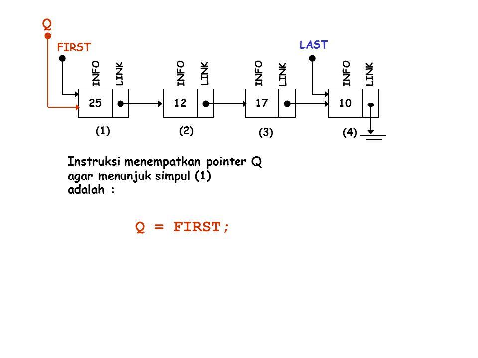 25 INFO LINK 12 INFO LINK 17 INFO LINK 10 LAST INFO LINK (1)(2) (3)(4) Instruksi menempatkan pointer Q agar menunjuk simpul (1) adalah : FIRST Q = FIR