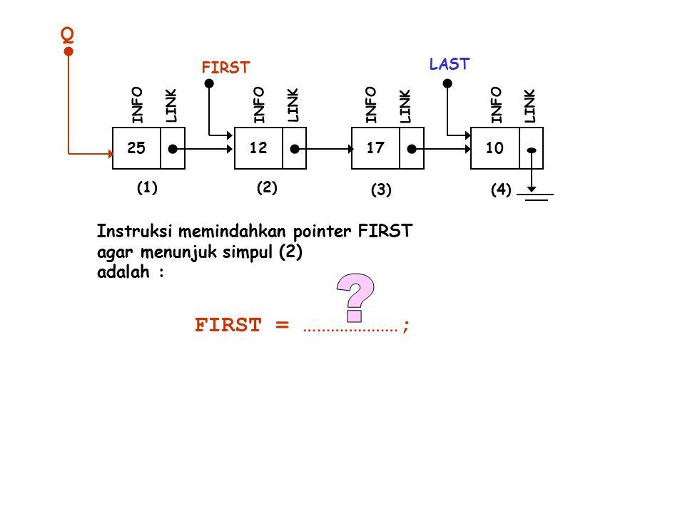25 INFO LINK 12 INFO LINK 17 INFO LINK 10 LAST INFO LINK (1)(2) (3)(4) Instruksi memindahkan pointer FIRST agar menunjuk simpul (2) adalah : FIRST Q FIRST = …………………;