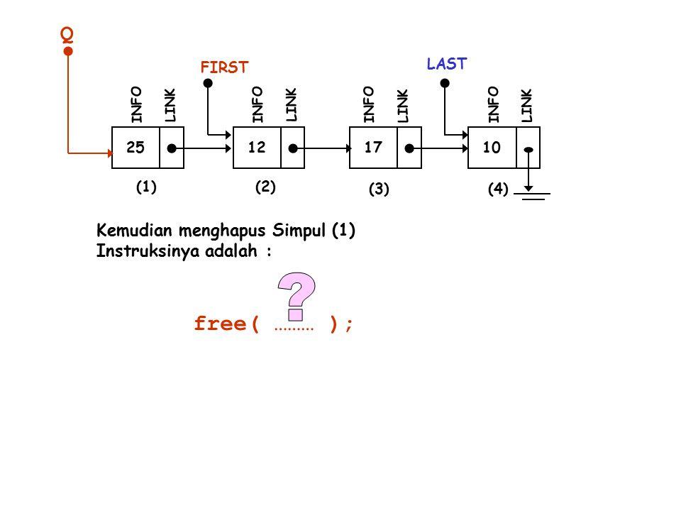 25 INFO LINK 12 INFO LINK 17 INFO LINK 10 LAST INFO LINK (1)(2) (3)(4) Kemudian menghapus Simpul (1) Instruksinya adalah : FIRST free( ……… ); Q