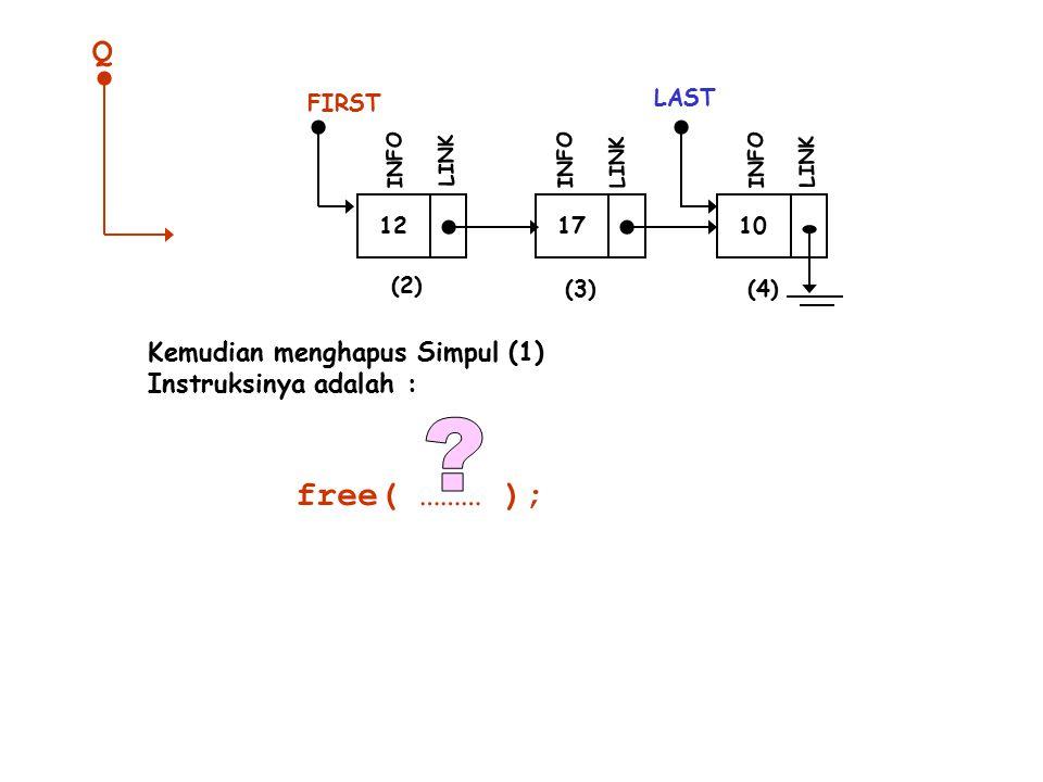 12 INFO LINK 17 INFO LINK 10 LAST INFO LINK (2) (3)(4) Kemudian menghapus Simpul (1) Instruksinya adalah : FIRST free( ……… ); Q