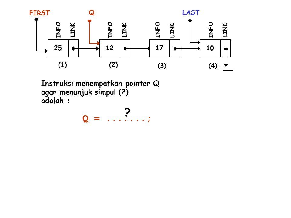 25 INFO LINK 12 INFO LINK 17 INFO LINK 10 LAST INFO LINK (1)(2) (3)(4) Instruksi menempatkan pointer Q agar menunjuk simpul (2) adalah : Q Q =.......; .