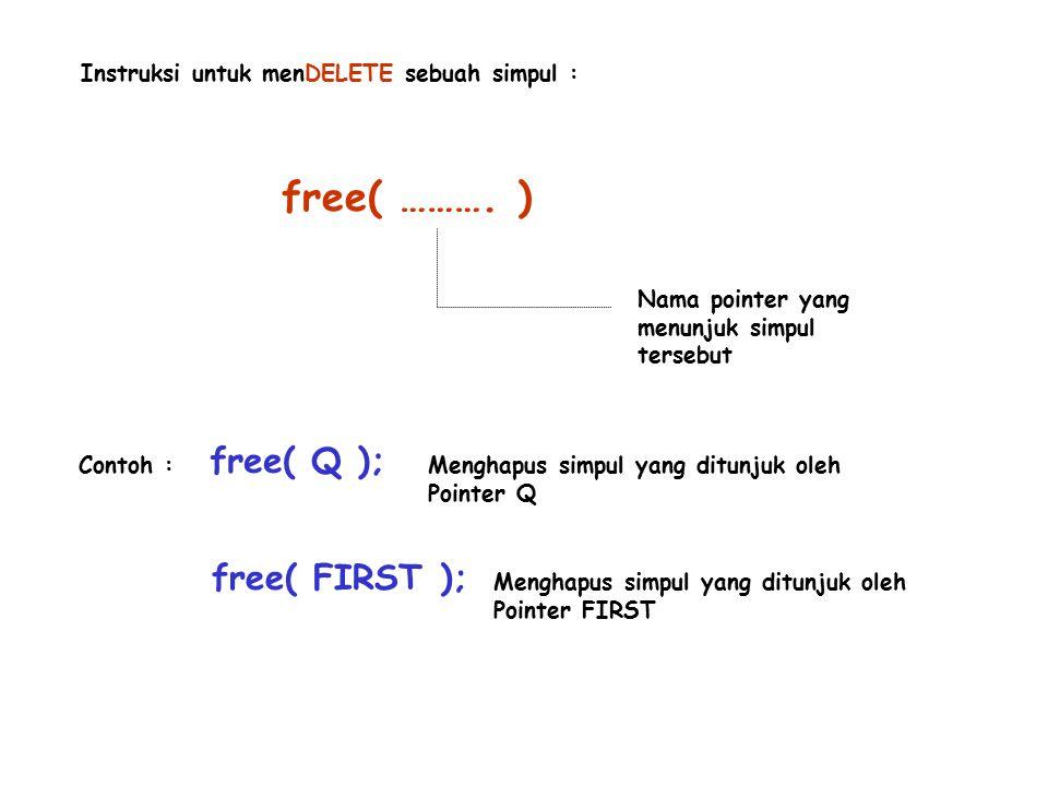 Instruksi untuk menDELETE sebuah simpul : free( ………. ) Nama pointer yang menunjuk simpul tersebut Contoh : free( Q ); Menghapus simpul yang ditunjuk o