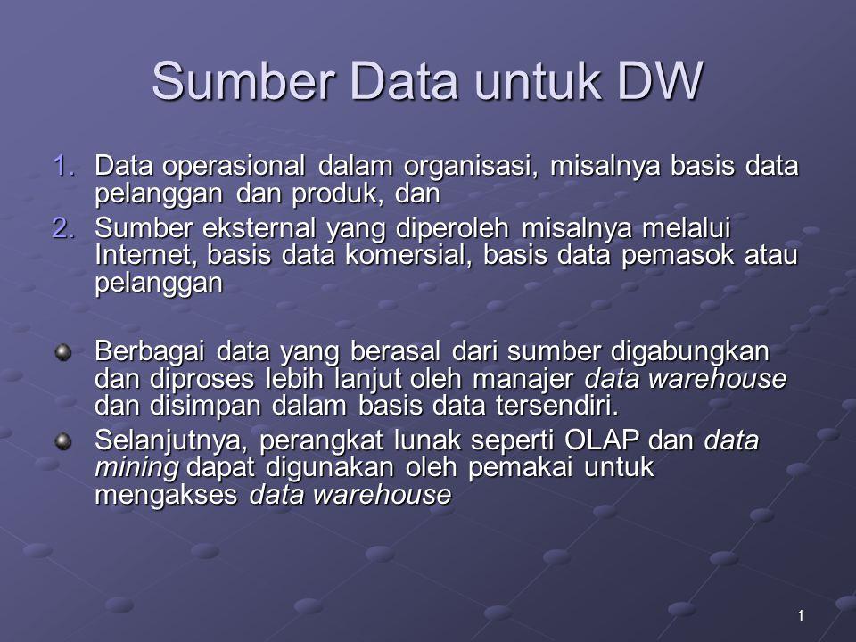 1 Sumber Data untuk DW 1.Data operasional dalam organisasi, misalnya basis data pelanggan dan produk, dan 2.Sumber eksternal yang diperoleh misalnya m