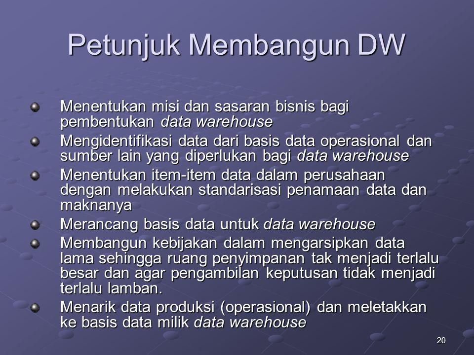 20 Petunjuk Membangun DW Menentukan misi dan sasaran bisnis bagi pembentukan data warehouse Mengidentifikasi data dari basis data operasional dan sumb