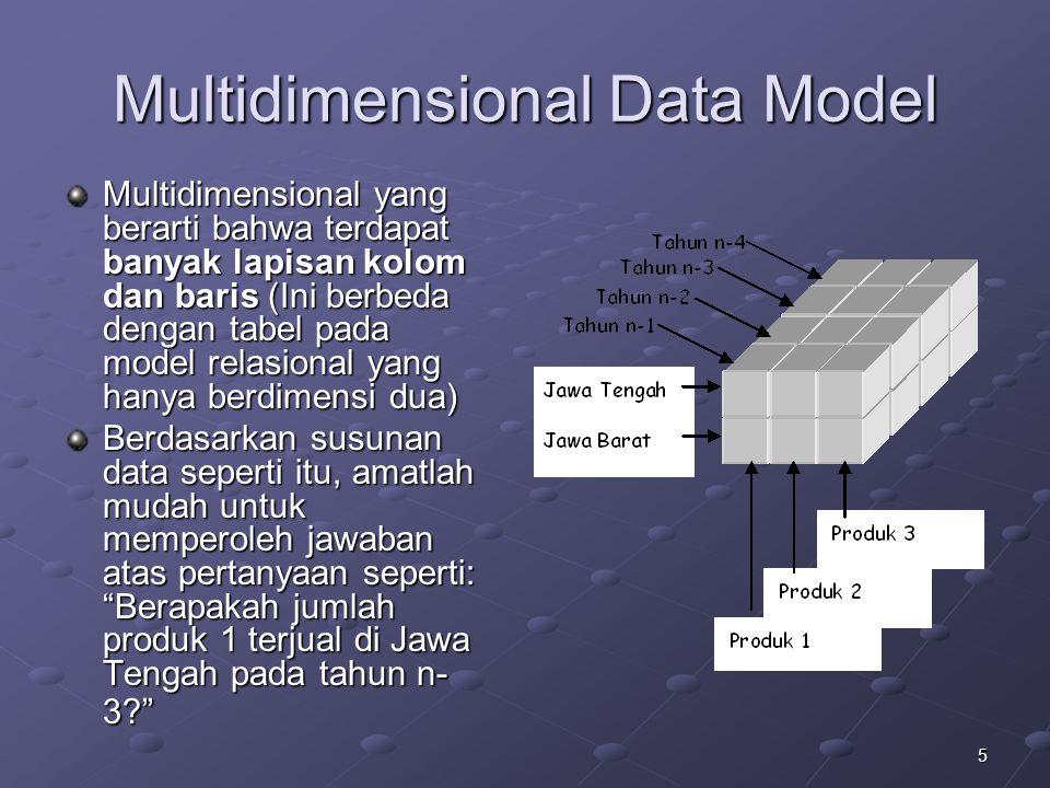 5 Multidimensional Data Model Multidimensional yang berarti bahwa terdapat banyak lapisan kolom dan baris (Ini berbeda dengan tabel pada model relasio