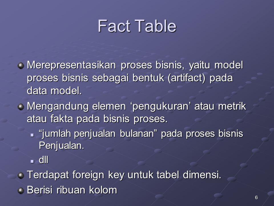 6 Fact Table Merepresentasikan proses bisnis, yaitu model proses bisnis sebagai bentuk (artifact) pada data model. Mengandung elemen 'pengukuran' atau