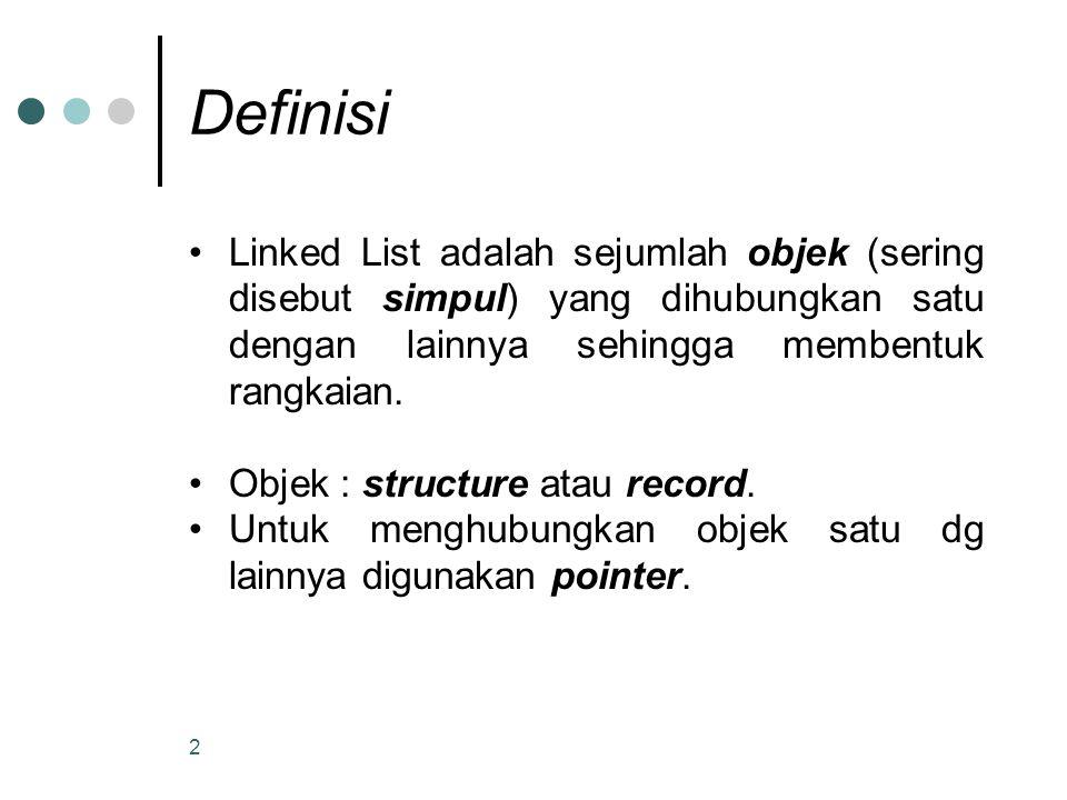 2 Definisi Linked List adalah sejumlah objek (sering disebut simpul) yang dihubungkan satu dengan lainnya sehingga membentuk rangkaian. Objek : struct