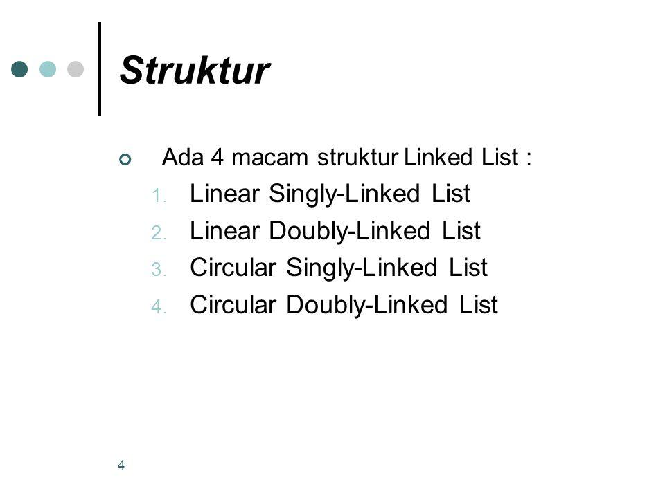4 Struktur Ada 4 macam struktur Linked List : 1. Linear Singly-Linked List 2. Linear Doubly-Linked List 3. Circular Singly-Linked List 4. Circular Dou
