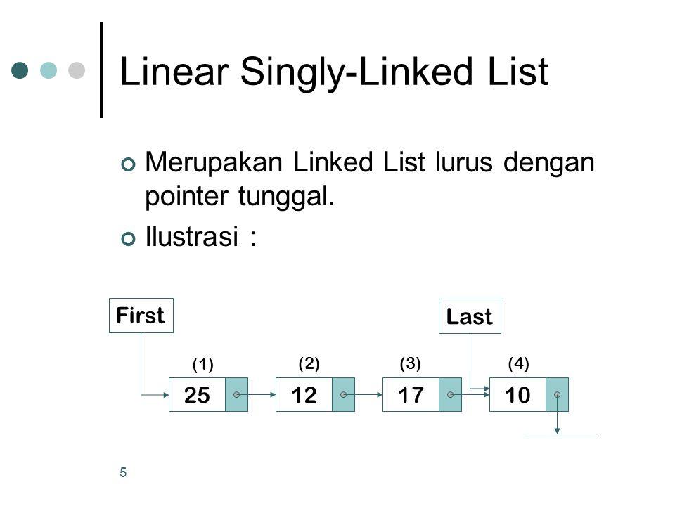 5 Linear Singly-Linked List Merupakan Linked List lurus dengan pointer tunggal. Ilustrasi : 25121710 First Last (1) (2)(3) (4)