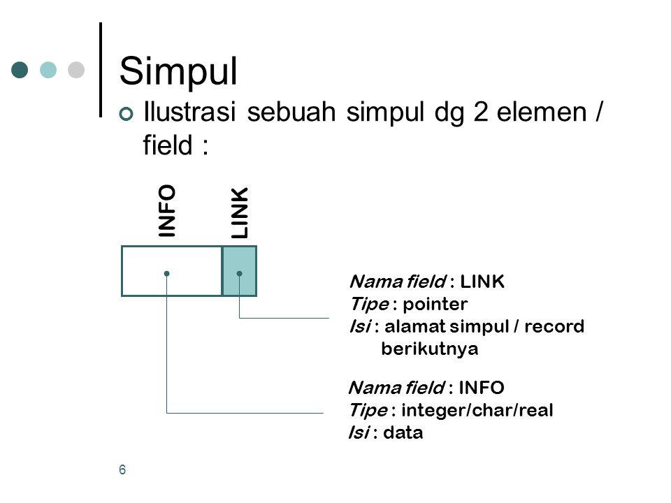 6 Simpul Ilustrasi sebuah simpul dg 2 elemen / field : INFO LINK Nama field : LINK Tipe : pointer Isi : alamat simpul / record berikutnya Nama field :