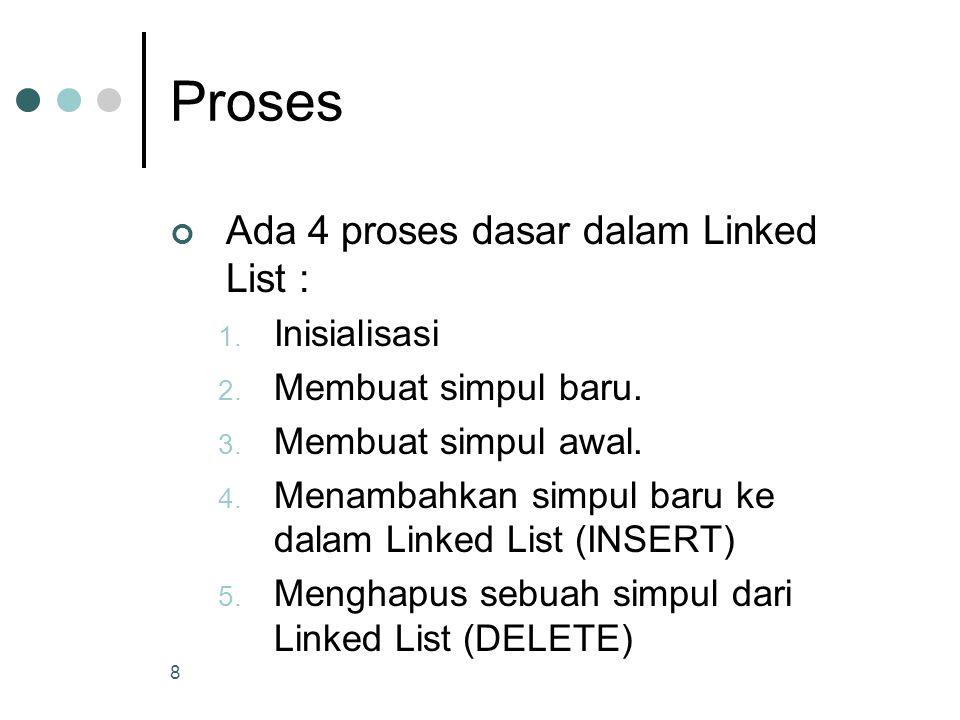 8 Proses Ada 4 proses dasar dalam Linked List : 1. Inisialisasi 2. Membuat simpul baru. 3. Membuat simpul awal. 4. Menambahkan simpul baru ke dalam Li