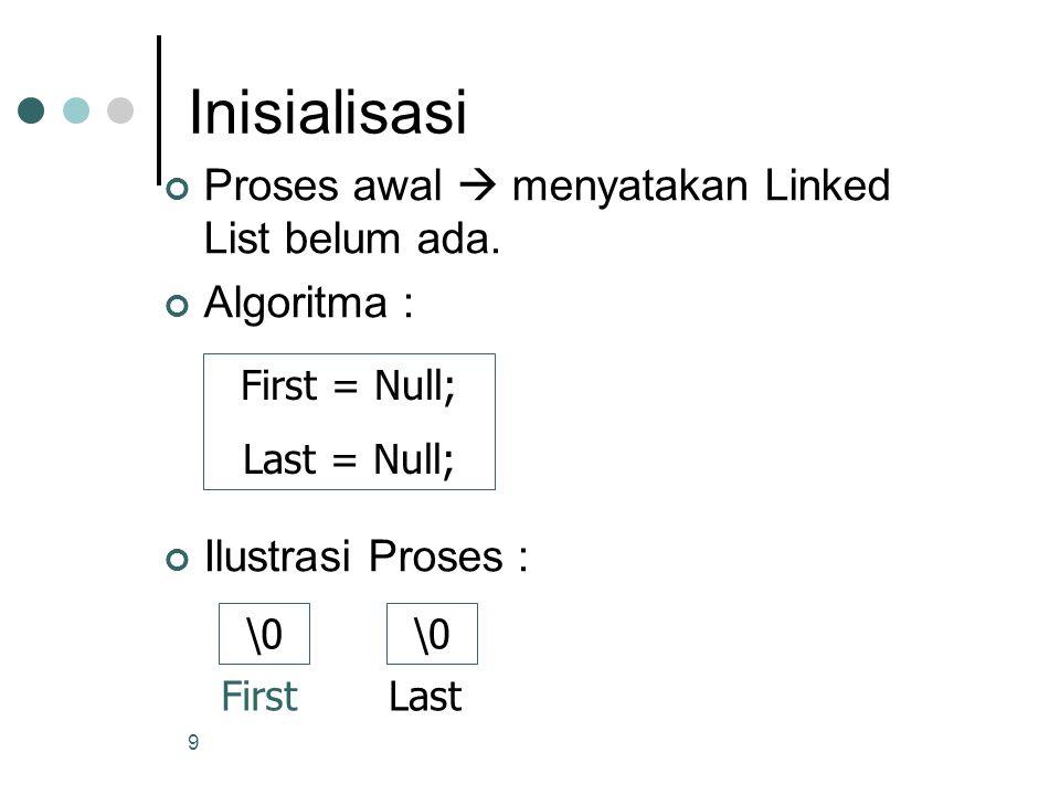 10 Membuat Simpul Baru Instruksi : Algoritma : P = (simpul *) malloc(sizeof(simpul)); void Buat_Simpul(int x) { P = (simpul *) malloc(sizeof(simpul)); if (P != NULL) {P -> Info = x; } else cout<< Simpul gagal dibuat ; }