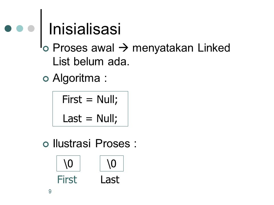 9 Inisialisasi Proses awal  menyatakan Linked List belum ada. Algoritma : Ilustrasi Proses : First = Null; Last = Null; \0 First \0 Last