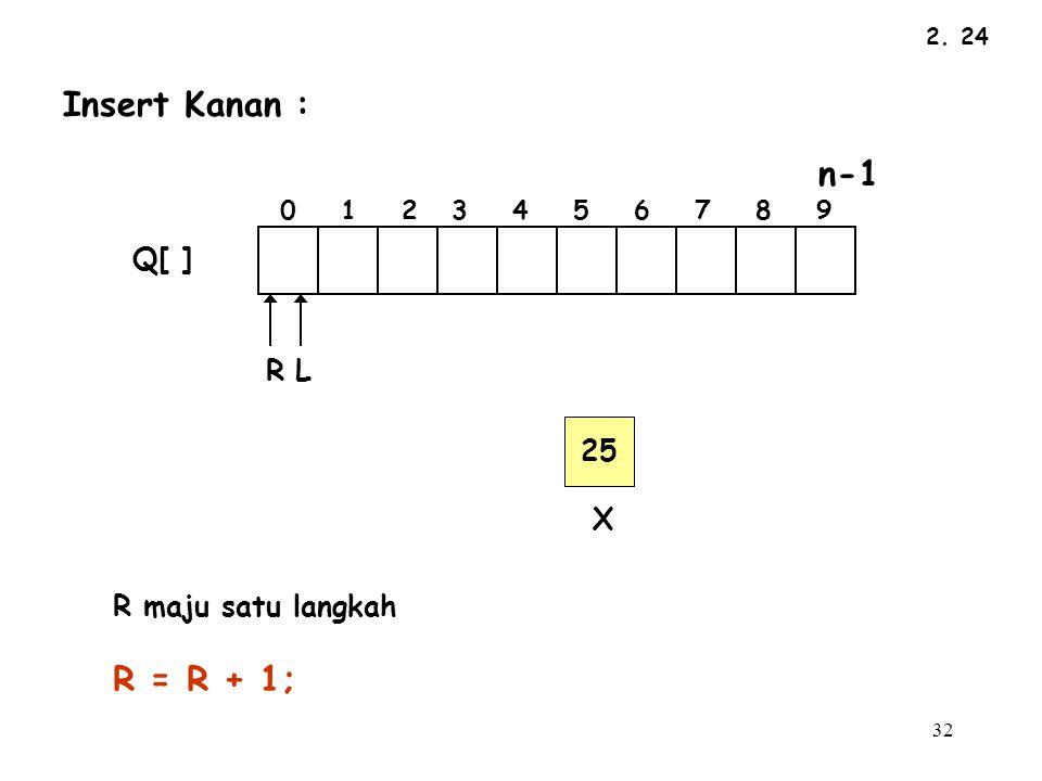 32 2. 24 LR Q[ ] Insert Kanan : n-1 0 1 2 3 4 5 6 7 8 9 25 X R maju satu langkah R = R + 1;