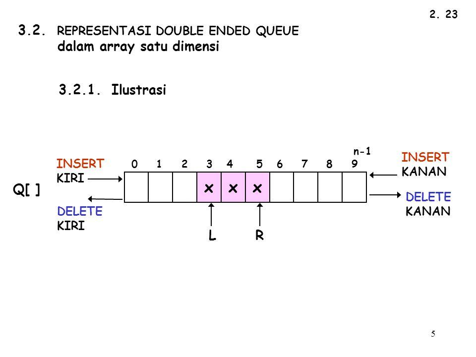 5 2.23 3.2. REPRESENTASI DOUBLE ENDED QUEUE dalam array satu dimensi 3.2.1.