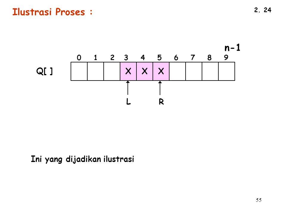 55 2. 24 Q[ ] Ilustrasi Proses : XXX n-1 0 1 2 3 4 5 6 7 8 9 L R Ini yang dijadikan ilustrasi
