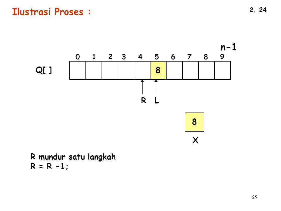 65 2. 24 Q[ ] Ilustrasi Proses : 8 n-1 0 1 2 3 4 5 6 7 8 9 8 X LR R mundur satu langkah R = R -1;