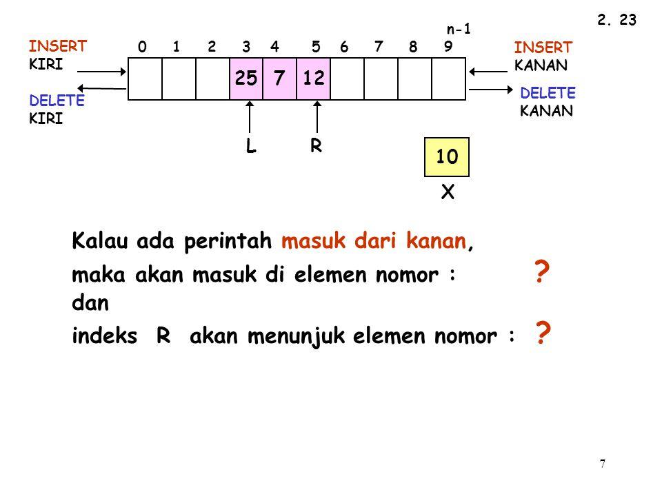 38 2.25 Algoritma dasar untuk proses DELETE void DELETE_KIRI(void) { X = Q[L]; L = L + 1; } c.1.