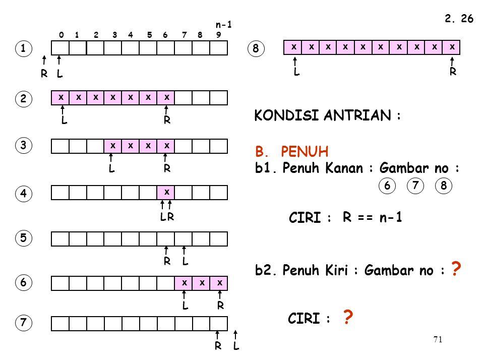 71 FR 2.26 KONDISI ANTRIAN : B. PENUH b1. Penuh Kanan : Gambar no : CIRI : b2.