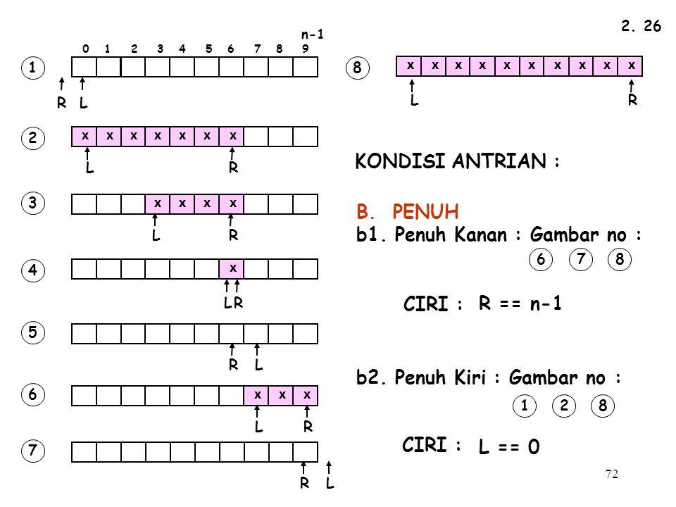 72 FR 2.26 KONDISI ANTRIAN : B. PENUH b1. Penuh Kanan : Gambar no : CIRI : b2.