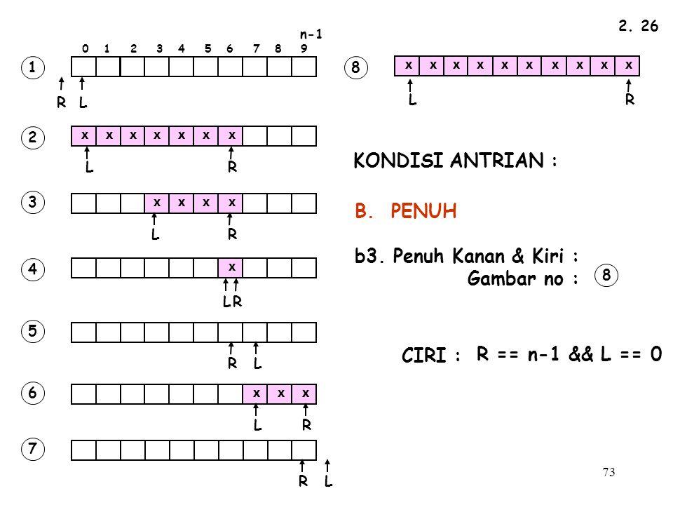 73 FR 2.26 KONDISI ANTRIAN : B. PENUH b3.