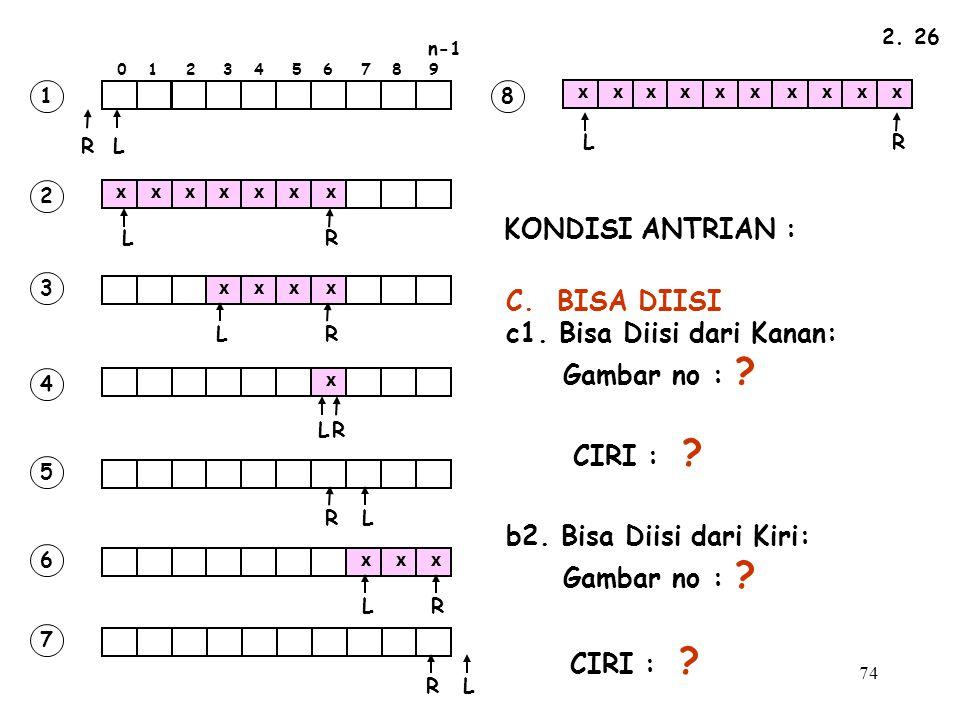 74 FR 2.26 KONDISI ANTRIAN : C. BISA DIISI c1. Bisa Diisi dari Kanan: Gambar no : .