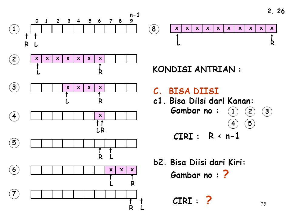 75 FR 2.26 KONDISI ANTRIAN : C. BISA DIISI c1. Bisa Diisi dari Kanan: Gambar no : CIRI : b2.