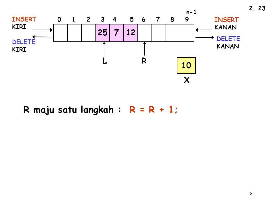 8 2. 23 10 LR INSERT KIRI DELETE KIRI INSERT KANAN DELETE KANAN 25712 n-1 0 1 2 3 4 5 6 7 8 9 X R maju satu langkah : R = R + 1;