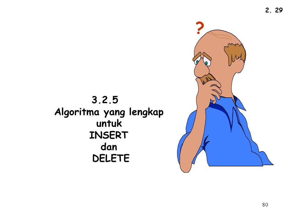 80 2. 29 3.2.5 Algoritma yang lengkap untuk INSERT dan DELETE ?