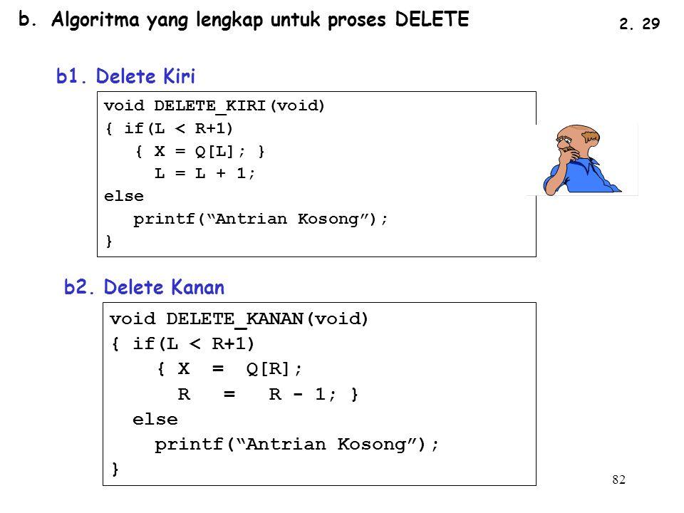 82 Algoritma yang lengkap untuk proses DELETE void DELETE_KIRI(void) { if(L < R+1) { X = Q[L]; } L = L + 1; else printf( Antrian Kosong ); } b1.
