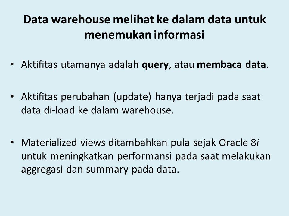 Data warehouse melihat ke dalam data untuk menemukan informasi Aktifitas utamanya adalah query, atau membaca data. Aktifitas perubahan (update) hanya