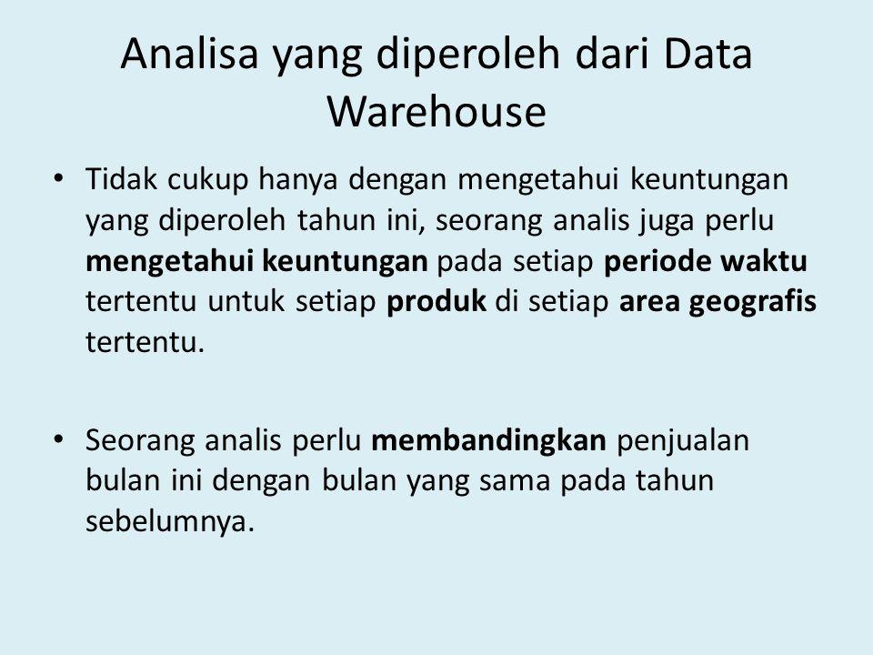 Analisa yang diperoleh dari Data Warehouse Tidak cukup hanya dengan mengetahui keuntungan yang diperoleh tahun ini, seorang analis juga perlu mengetah