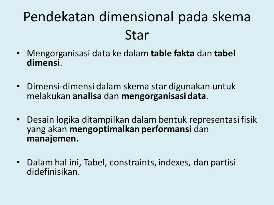 Pendekatan dimensional pada skema Star Mengorganisasi data ke dalam table fakta dan tabel dimensi. Dimensi-dimensi dalam skema star digunakan untuk me